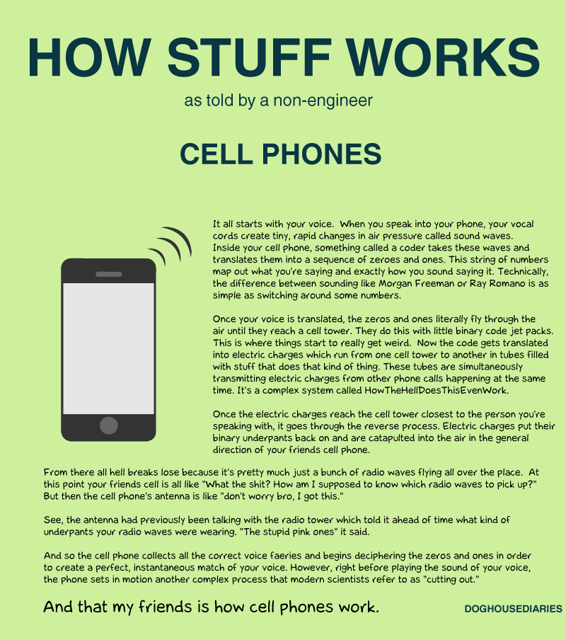 how the cell phone has changed Cell phone, how have they changed us socially in the last 20 years, cell phones have become an increasingly important tool utilized every day.